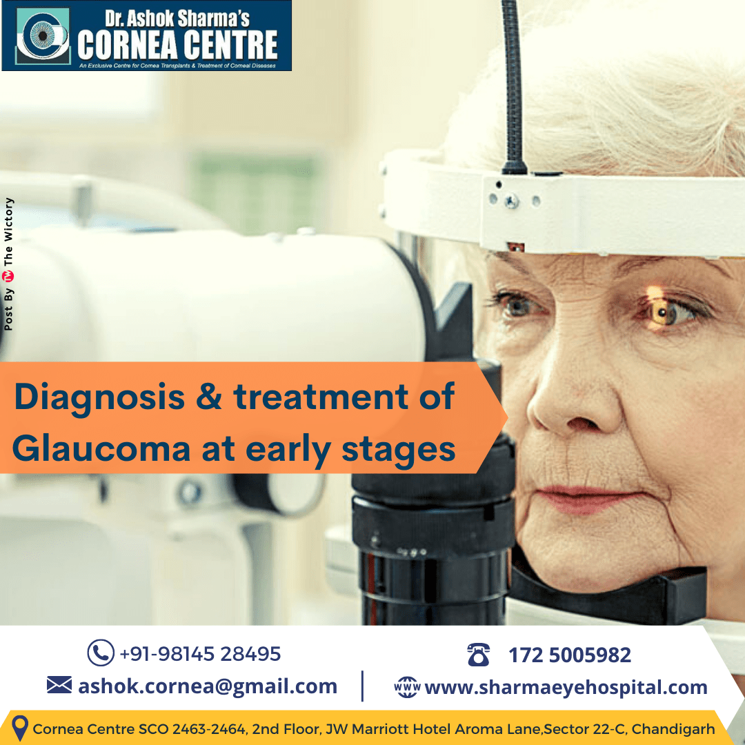 Diagnosis & treatment of Glaucoma at early stages
